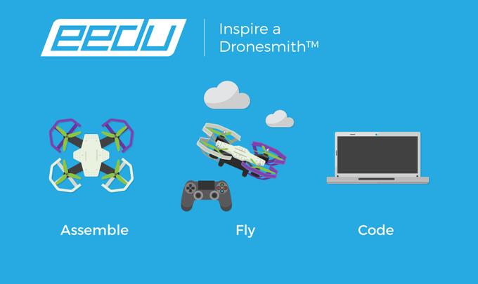 Eedu è molto semplice: Lo assembli, voli e modifichi il codice a tuo piacimento.