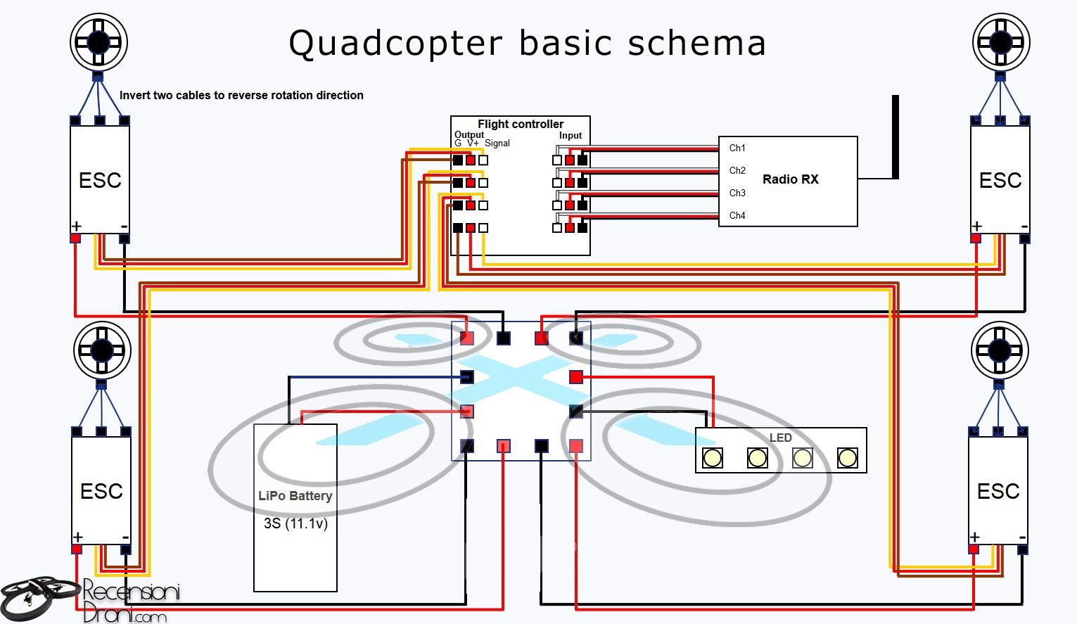 come costruire un drone racing fpv a meno di 215 u20ac