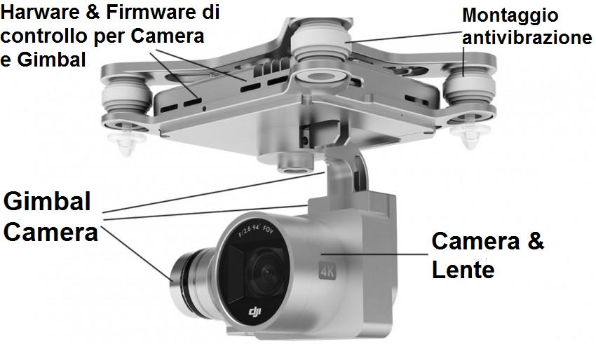 Gimbal Camera