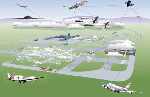 Controllo per il traffico aereo dei droni