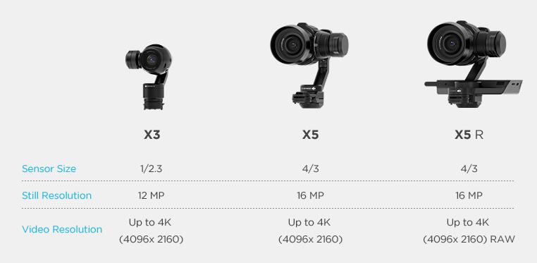 Zenmuse X3 vs X5 vs X5R