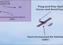 DARPA corre in aiuto dei droni
